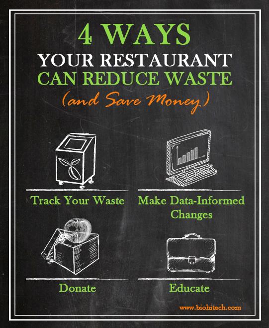 menu_infographics-2